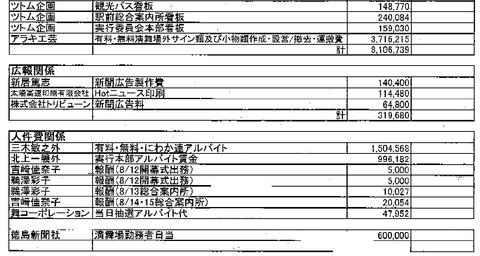 2014阿波踊りの明細書