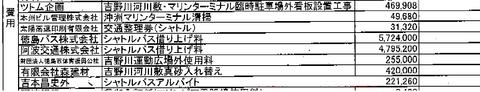 2014阿波踊りの明細書あ
