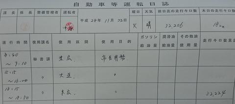 運転日誌遠藤市長