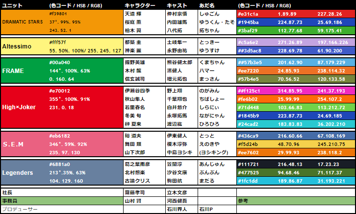 sidem3rd_shizuokad2_color