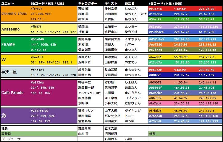 sidem3rd_shizuokad1_color