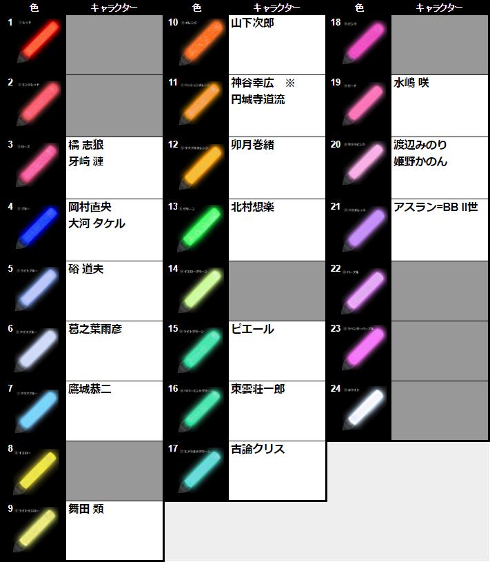 sidem3rd_fukuoka_charapenra