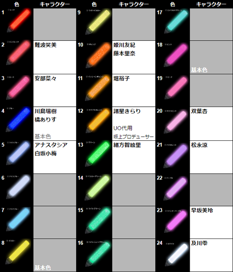 miyagi_penra