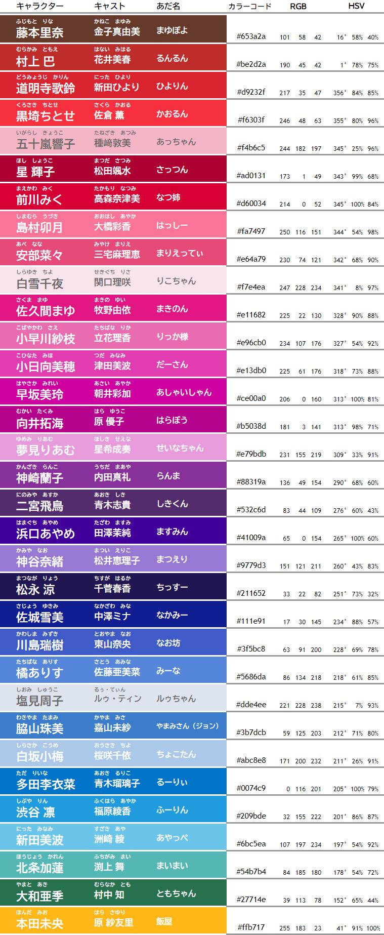 cg7th_osaka_color
