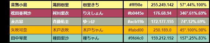 765milli_color_oyasumi