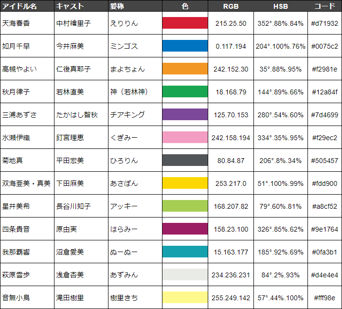 hatsuboshi_color