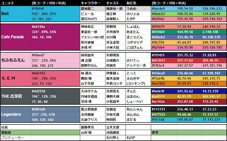 sidem3rd_fukuoka_color