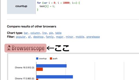 jsperf-browserscope-ss
