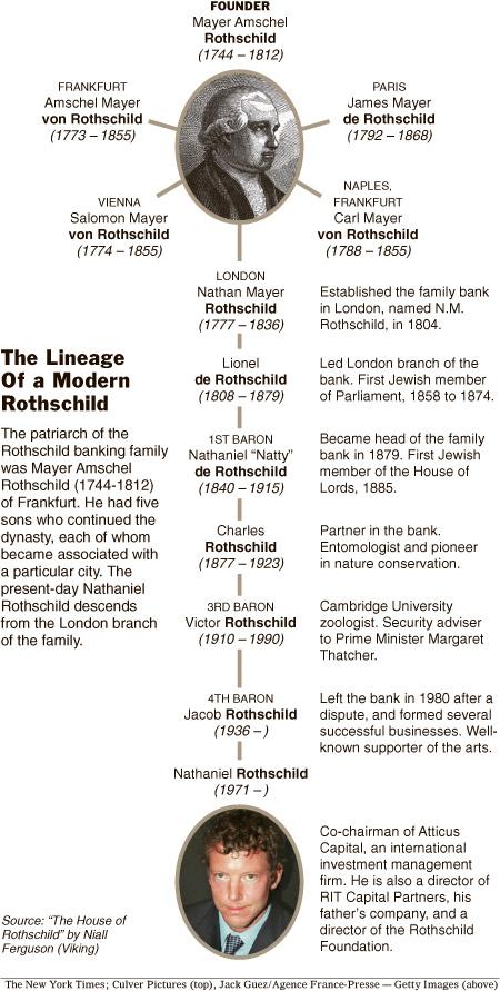 0309-web-ROTHSCHILD