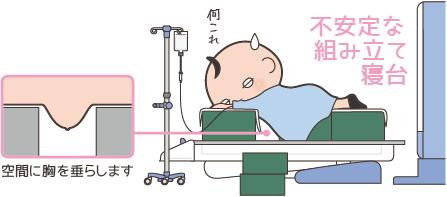 乳癌のCT検査