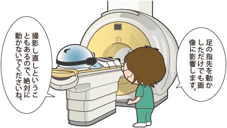 子宮のMRI検査