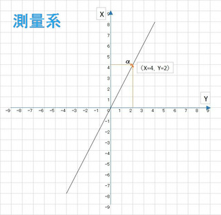 座標_測量2