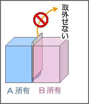 合併制限_01