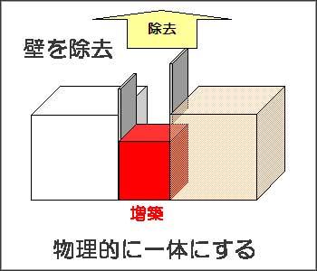 建物合体_02