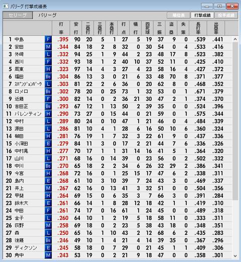 オリックス20210221-04