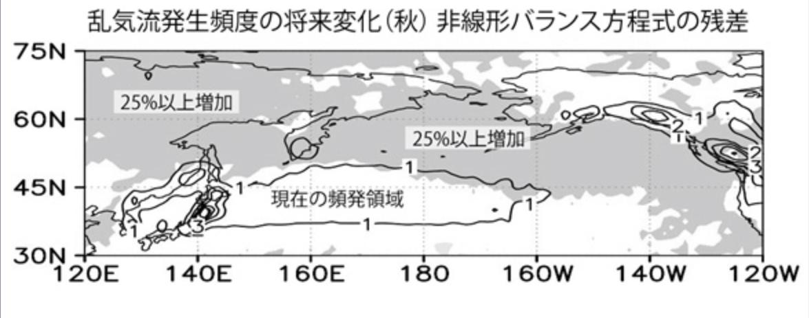 乱気流発生頻度(図2)