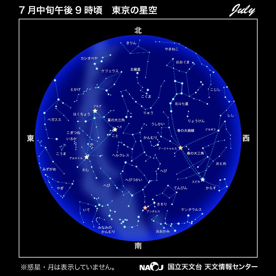2019年7月中旬の星図