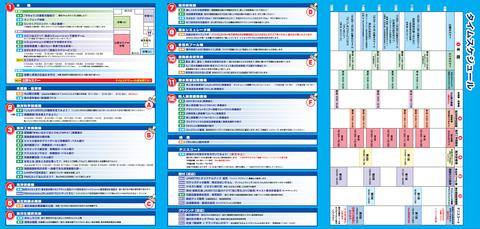 JAMSTEC一般公開・探検マップ2