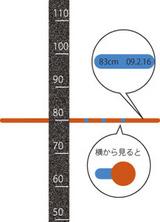 measure021603.jpg