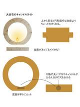 ooyaisi_akari02.jpg