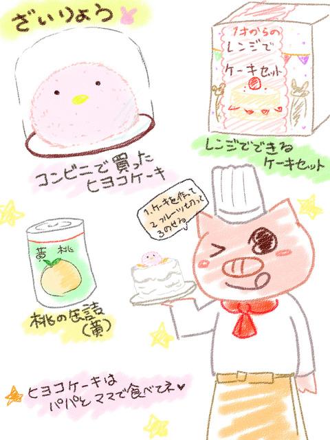 ケーキの材料