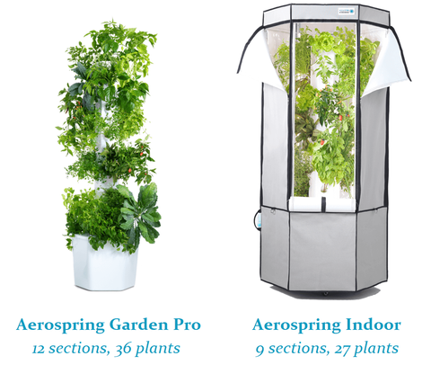 Aerospring+Products