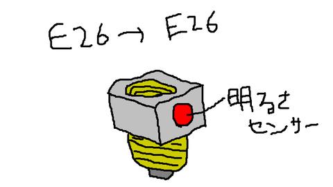 e26e26