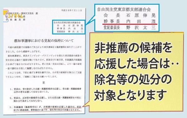 増田には「自民都議連の癌・内田茂」も もれなくついてくる