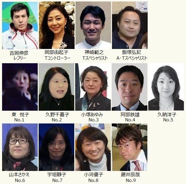 2016全日本女子ジャッジ4