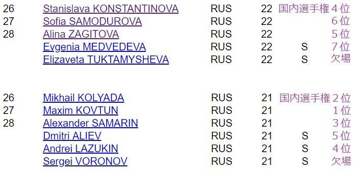 ユーロ出場者決定 ロシアは国内大会の順位が優先された