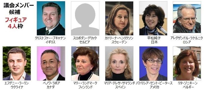 ISU フィギュア議会メンバーとシングル/ペア技術委員会 候補者