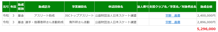昌磨 710