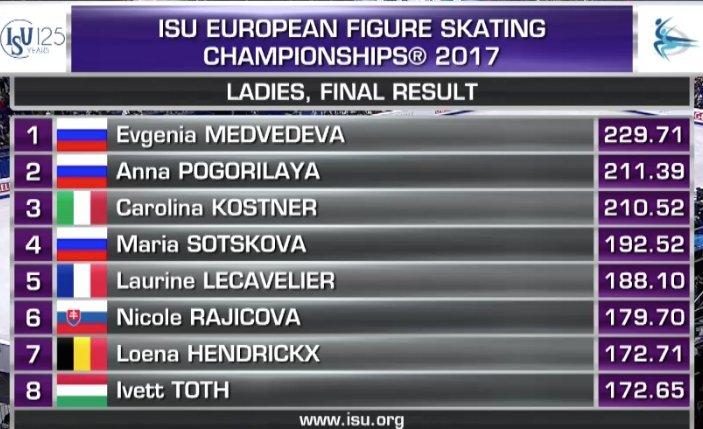 Euro Ladies FS