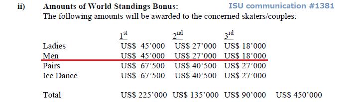 1381 bonus