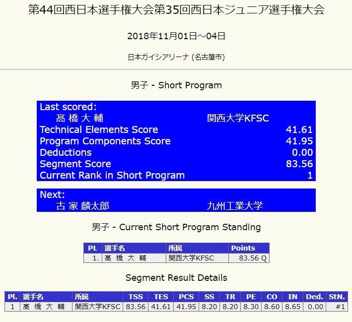 大ちゃん 西日本選手権 SP