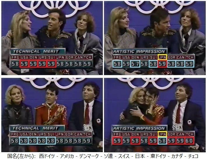 '88ブライアン対決 ⑤ 0.1点の差 日本への恨み