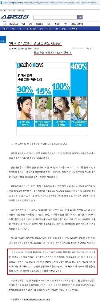 20090218 スポーツ朝鮮日報 売上400%アップ 問い合わせ絶えない 325