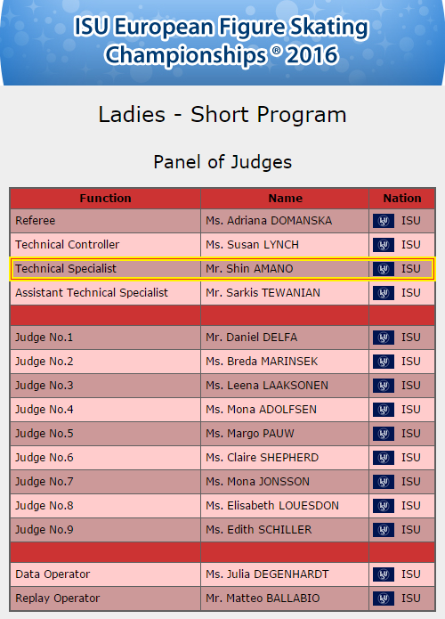 Euro 2016 ladies sp judge2