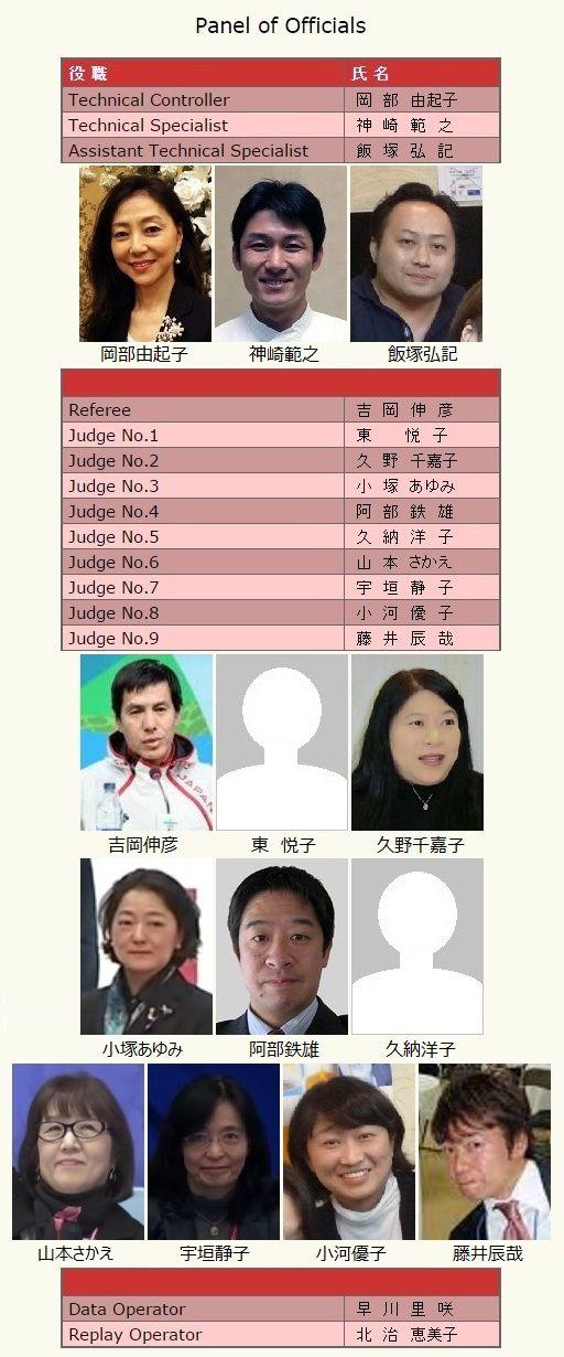 全日本 女子ジャッジはこの人たち