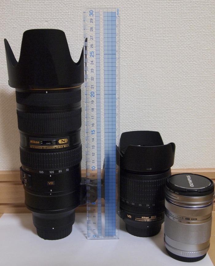 lens_compare