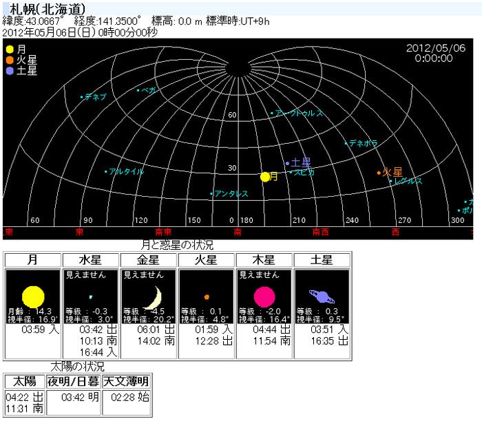 Sky Viewer2