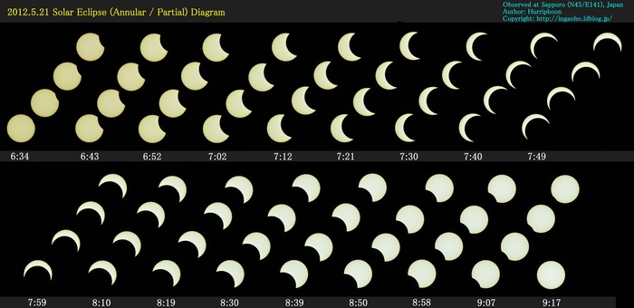 solar_eclipse_l