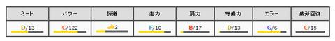 rani_7nouryoku_after