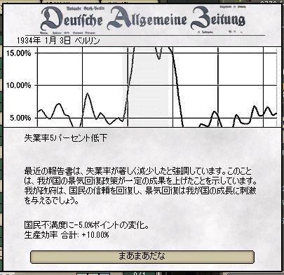 keiki_kaifuku