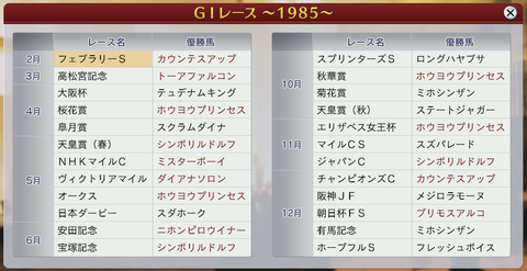 85GⅠ_nihon
