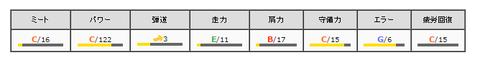 rani_9nouryoku_after