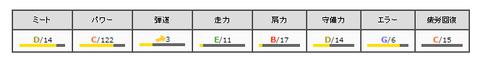 rani_8nouryoku_after