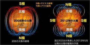 20120419-solar-polar02