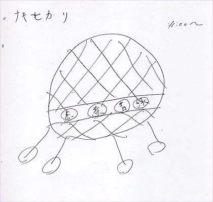 UFO走り書き