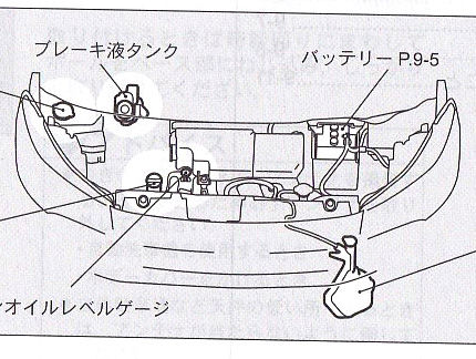 車の電磁波(磁場)14